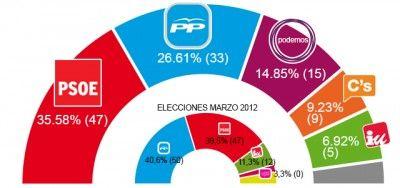 grafico_resultados